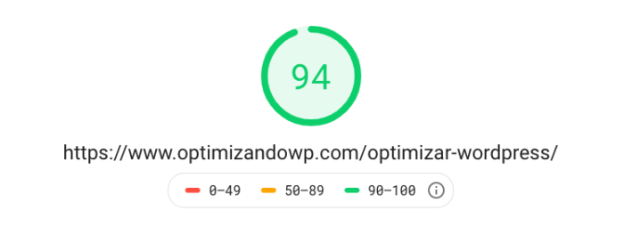 Pagespeed optimzandowp.com
